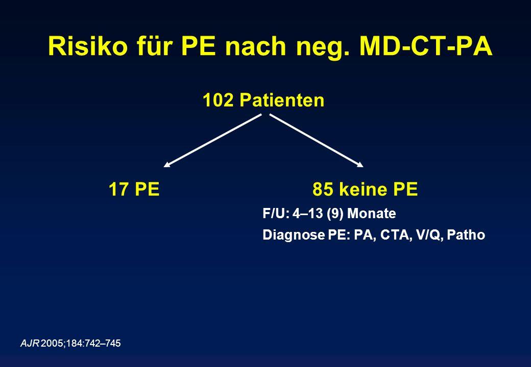 Risiko für PE nach neg. MD-CT-PA 102 Patienten 17 PE85 keine PE F/U: 4–13 (9) Monate Diagnose PE: PA, CTA, V/Q, Patho AJR 2005;184:742–745