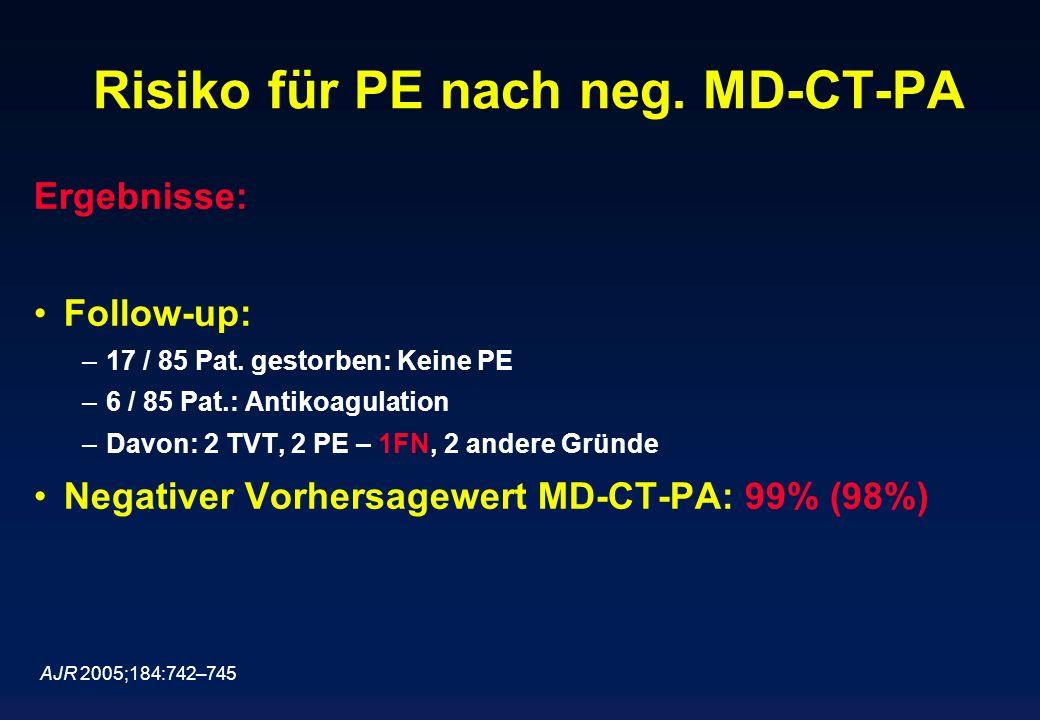 Risiko für PE nach neg. MD-CT-PA AJR 2005;184:742–745 Ergebnisse: Follow-up: –17 / 85 Pat. gestorben: Keine PE –6 / 85 Pat.: Antikoagulation –Davon: 2