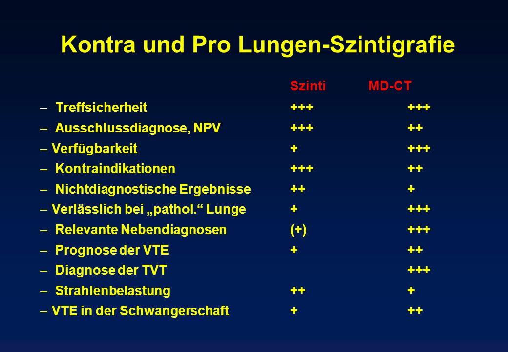 Kontra und Pro Lungen-Szintigrafie SzintiMD-CT – Treffsicherheit++++++ – Ausschlussdiagnose, NPV+++++ –Verfügbarkeit++++ – Kontraindikationen+++++ – N