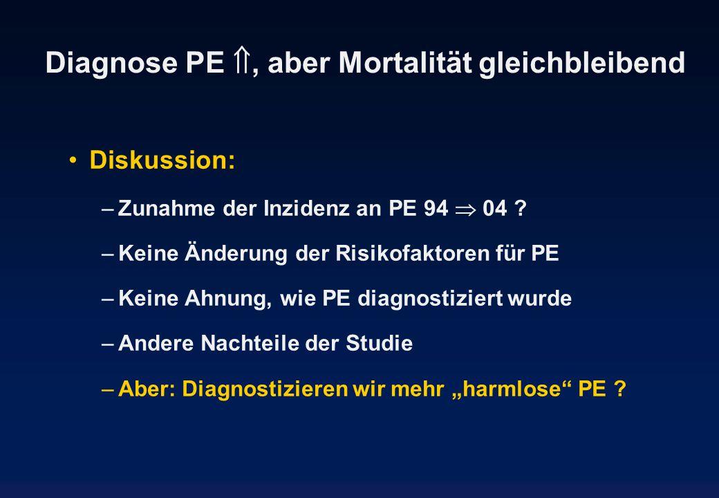 Diagnose PE, aber Mortalität gleichbleibend Diskussion: –Zunahme der Inzidenz an PE 94 04 ? –Keine Änderung der Risikofaktoren für PE –Keine Ahnung, w