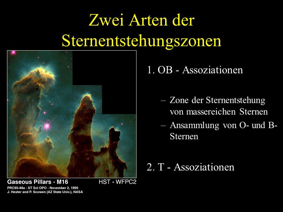 Zwei Arten der Sternentstehungszonen 1. OB - Assoziationen –Zone der Sternentstehung von massereichen Sternen –Ansammlung von O- und B- Sternen 2. T -