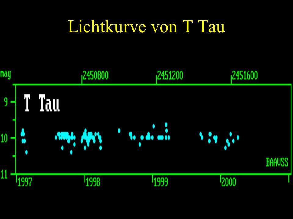 Lichtkurve von T Tau