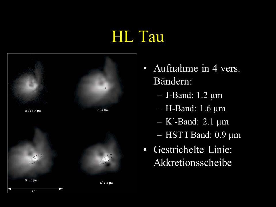 HL Tau Aufnahme in 4 vers. Bändern: –J-Band: 1.2 µm –H-Band: 1.6 µm –K´-Band: 2.1 µm –HST I Band: 0.9 µm Gestrichelte Linie: Akkretionsscheibe
