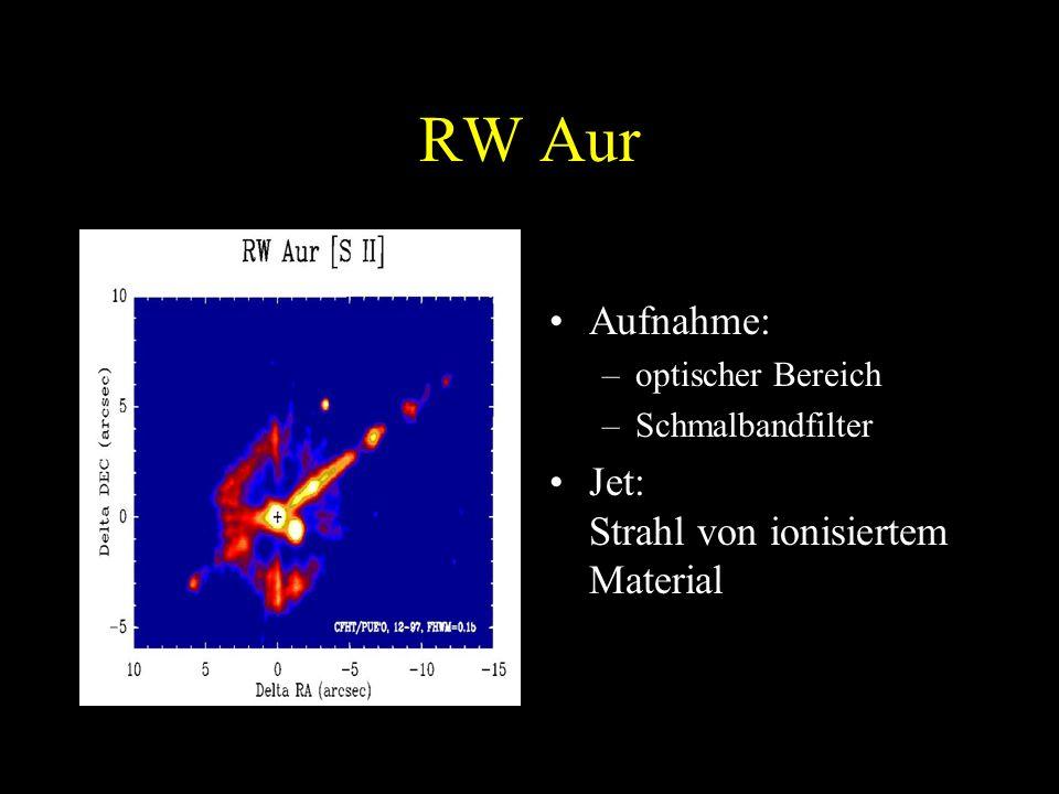Aufnahme: –optischer Bereich –Schmalbandfilter Jet: Strahl von ionisiertem Material