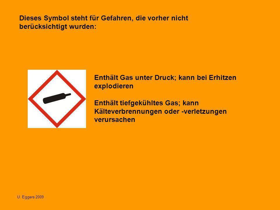 U. Eggers 2009 Dieses Symbol steht für Gefahren, die vorher nicht berücksichtigt wurden: Enthält Gas unter Druck; kann bei Erhitzen explodieren Enthäl
