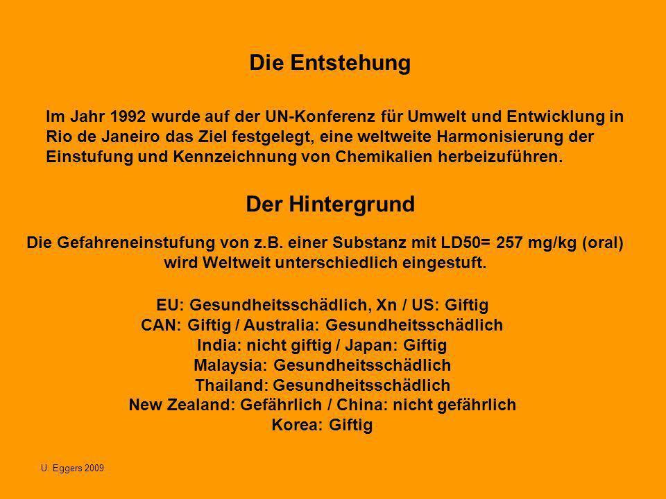 U.Eggers 2009 Die Umsetzung Ab dem 01.12.2010 gilt die GHS-Verordnung für reine Stoffe.
