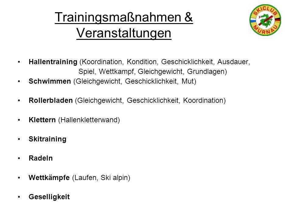 Trainingsmaßnahmen & Veranstaltungen Hallentraining (Koordination, Kondition, Geschicklichkeit, Ausdauer, Spiel, Wettkampf, Gleichgewicht, Grundlagen)