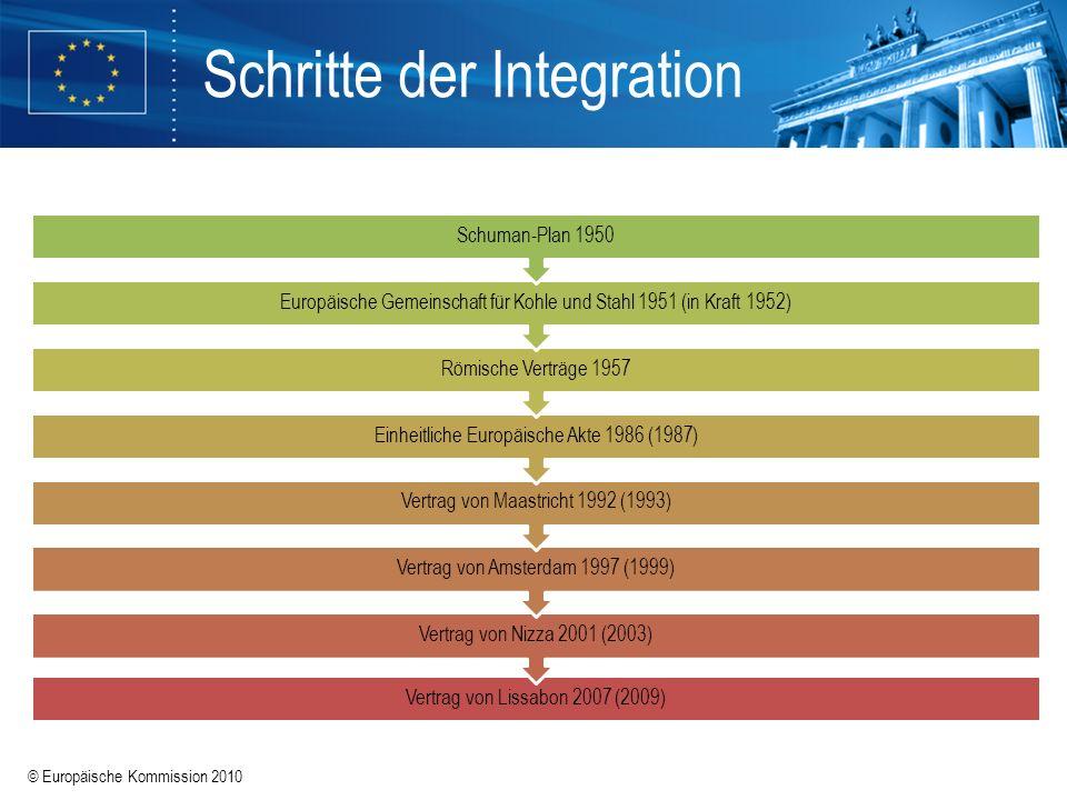 © Europäische Kommission 2010 Schritte der Integration Vertrag von Lissabon 2007 (2009) Vertrag von Nizza 2001 (2003) Vertrag von Amsterdam 1997 (1999