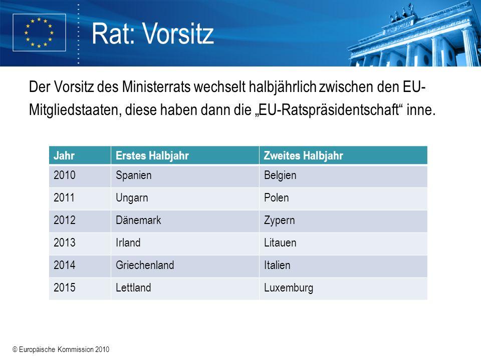© Europäische Kommission 2010 Rat: Vorsitz Der Vorsitz des Ministerrats wechselt halbjährlich zwischen den EU- Mitgliedstaaten, diese haben dann die E