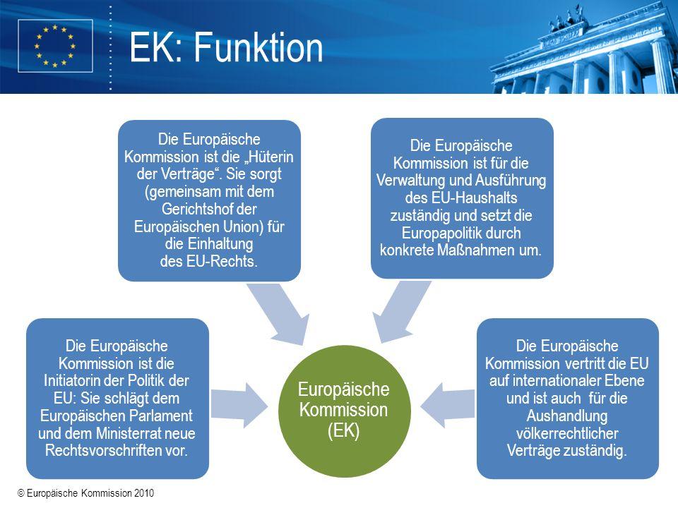 © Europäische Kommission 2010 Europäische Kommission (EK) Die Europäische Kommission ist die Initiatorin der Politik der EU: Sie schlägt dem Europäisc