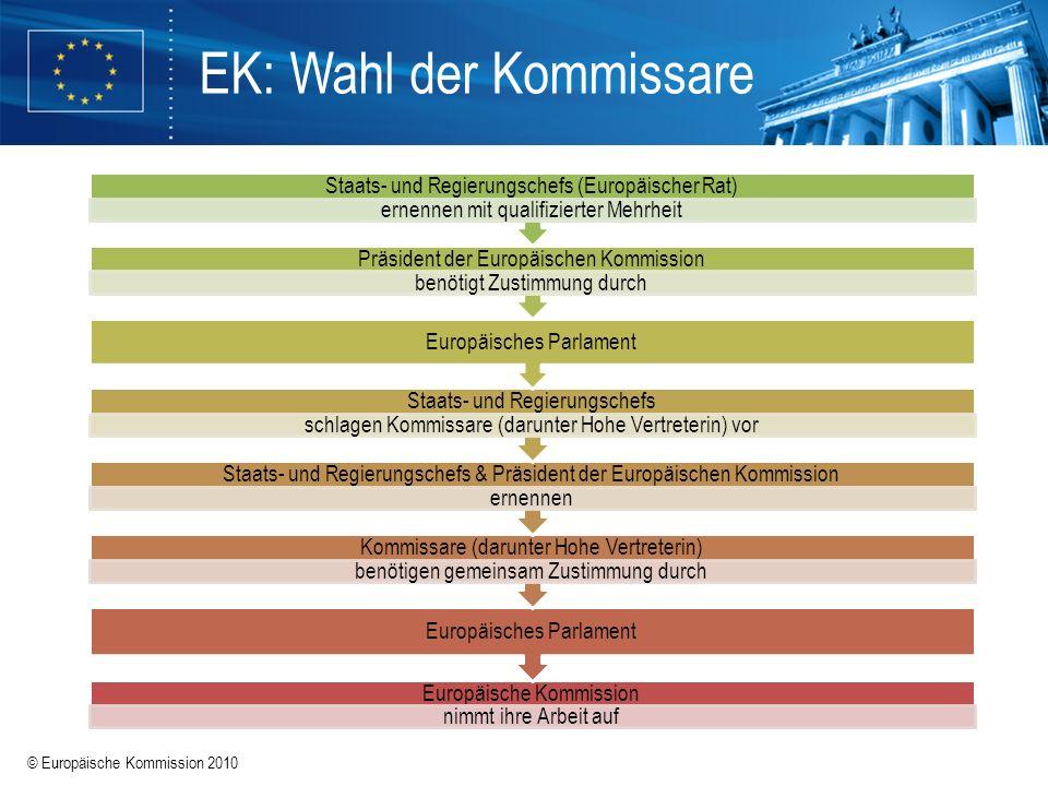 © Europäische Kommission 2010 EK: Wahl der Kommissare Europäische Kommission nimmt ihre Arbeit auf Europäisches Parlament Kommissare (darunter Hohe Ve