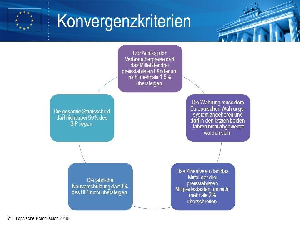 © Europäische Kommission 2010 Konvergenzkriterien Der Anstieg der Verbraucherpreise darf das Mittel der drei preisstabilsten Länder um nicht mehr als