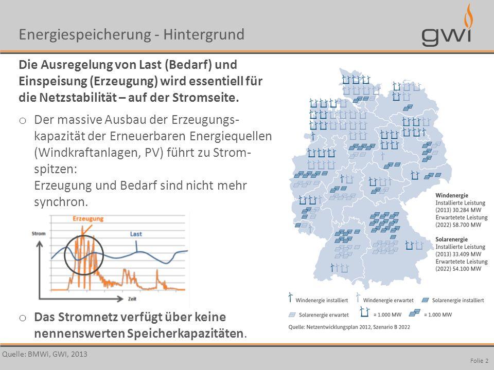 Autor Seite: 2 Energiespeicherung - Hintergrund Die Ausregelung von Last (Bedarf) und Einspeisung (Erzeugung) wird essentiell für die Netzstabilität –