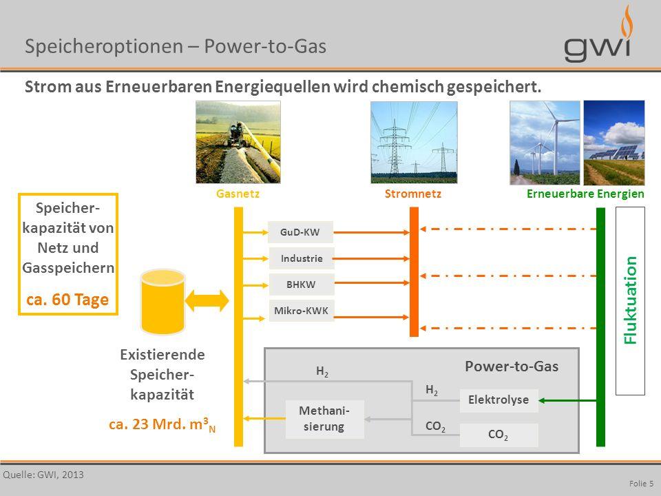 Autor Seite: 5 StromnetzGasnetzErneuerbare Energien GuD-KW Industrie Mikro-KWK BHKW Fluktuation Folie 5 Speicheroptionen – Power-to-Gas Strom aus Erne