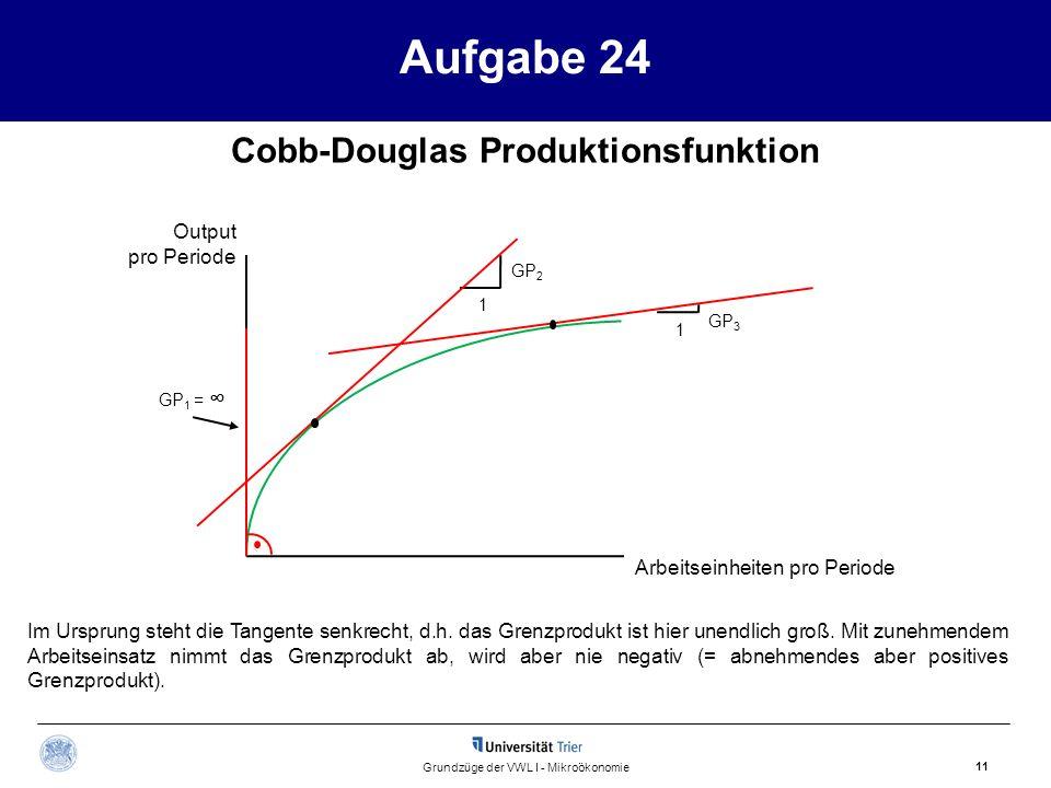 1 GP 3 Aufgabe 24 11 Grundzüge der VWL I - Mikroökonomie Output pro Periode Cobb-Douglas Produktionsfunktion GP 2 Im Ursprung steht die Tangente senkr