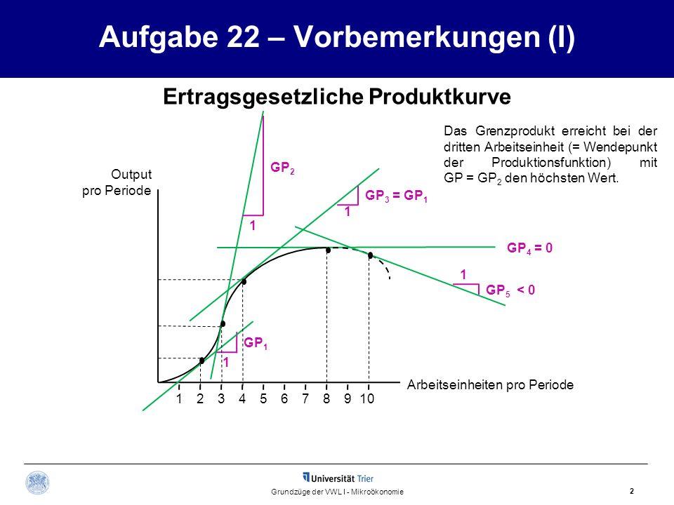 GP 3 = GP 1 1 1 GP 1 1 Aufgabe 22 – Vorbemerkungen (I) 2 Grundzüge der VWL I - Mikroökonomie Output pro Periode 12345678910 GP 2 GP 4 = 0 Das Grenzpro