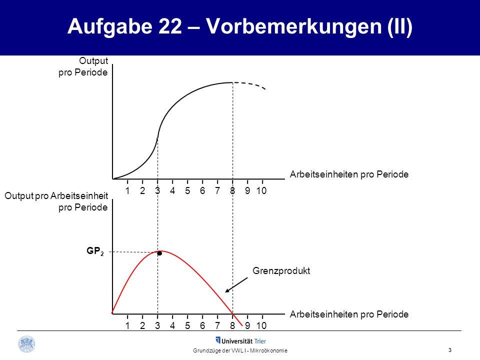 Output pro Arbeitseinheit pro Periode Aufgabe 22 – Vorbemerkungen (II) 3 Grundzüge der VWL I - Mikroökonomie Output pro Periode Arbeitseinheiten pro P