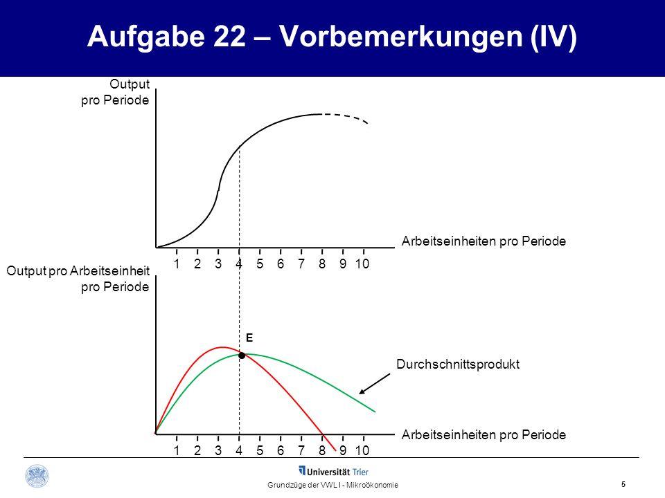 Aufgabe 22 – Vorbemerkungen (IV) 5 Grundzüge der VWL I - Mikroökonomie Output pro Periode 12345678910 123456789 E Durchschnittsprodukt Output pro Arbe