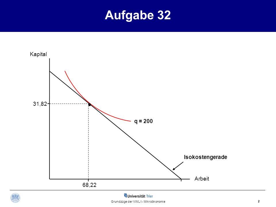 Aufgabe 32 Kapital Arbeit 2 Grundzüge der VWL I - Mikroökonomie 31,82 q = 200 Isokostengerade 68,22