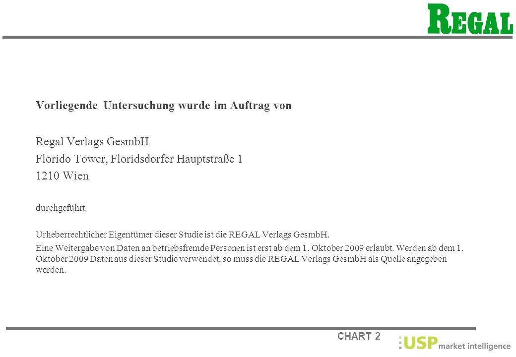 CHART 2 Vorliegende Untersuchung wurde im Auftrag von Regal Verlags GesmbH Florido Tower, Floridsdorfer Hauptstraße 1 1210 Wien durchgeführt. Urheberr