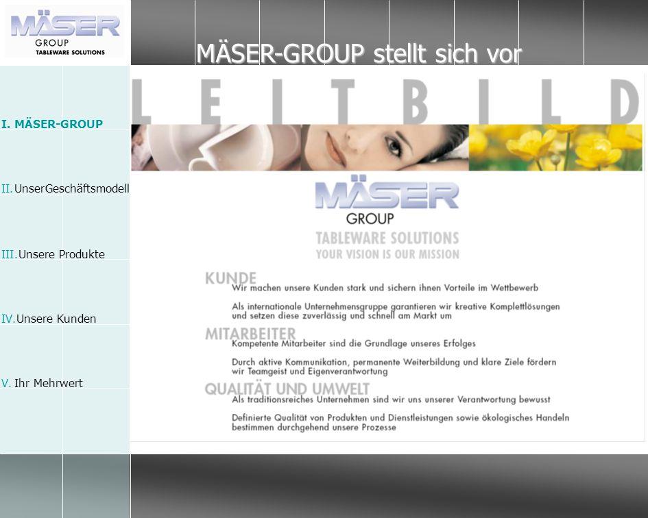 MÄSER-GROUP stellt sich vor I.MÄSER-GROUP II.Unser Geschäftsmodell III.Unsere Produkte IV.Unsere Kunden V.Ihr Mehrwert