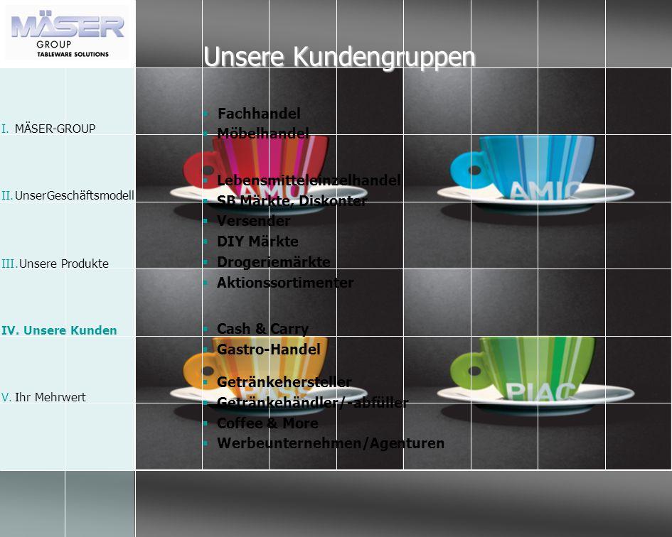 Unsere Kundengruppen Fachhandel Möbelhandel Lebensmitteleinzelhandel SB Märkte, Diskonter Versender DIY Märkte Drogeriemärkte Aktionssortimenter Cash