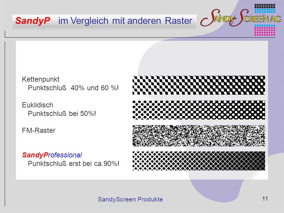 SandyScreen Produkte 11 Kettenpunkt Punktschluß 40% und 60 %! Euklidisch Punktschluß bei 50%! FM-Raster SandyProfessional Punktschluß erst bei ca.90%!