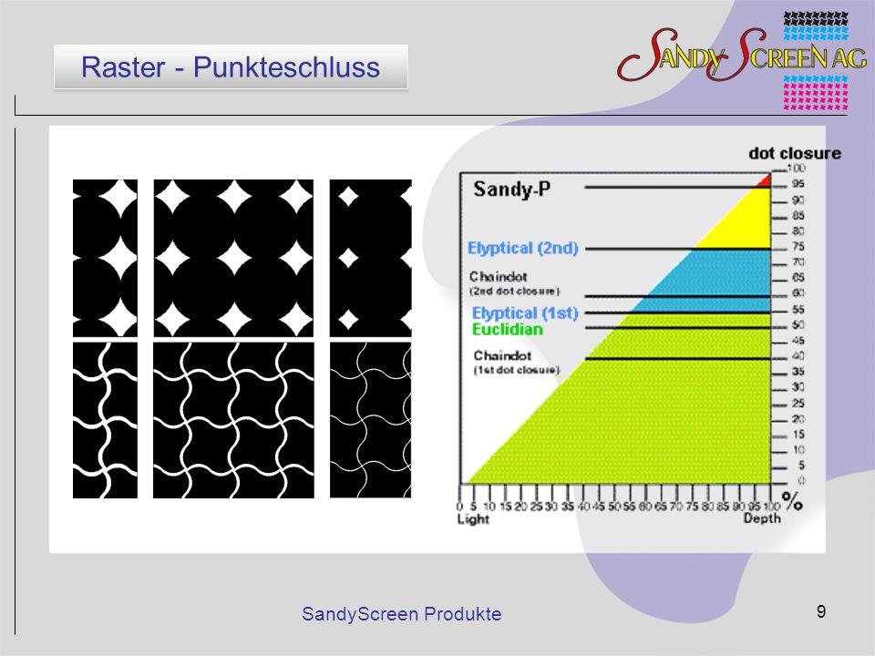 SandyScreen Produkte 10 Punkteschluss ade .