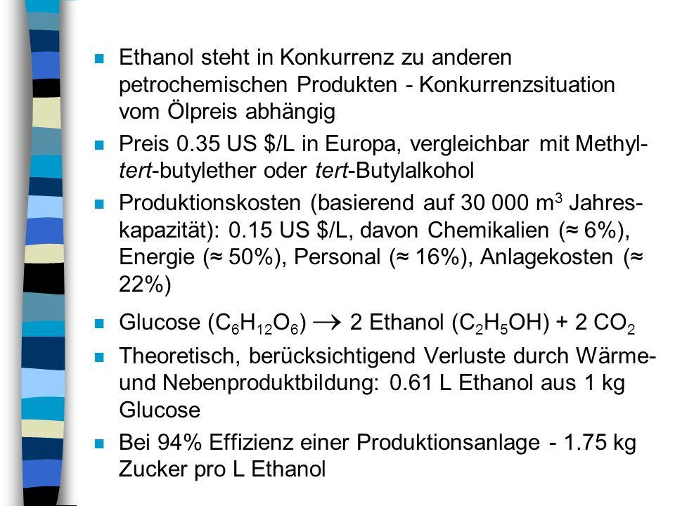 n Ethanol steht in Konkurrenz zu anderen petrochemischen Produkten - Konkurrenzsituation vom Ölpreis abhängig n Preis 0.35 US $/L in Europa, vergleich