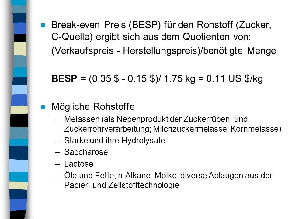 n Break-even Preis (BESP) für den Rohstoff (Zucker, C-Quelle) ergibt sich aus dem Quotienten von: (Verkaufspreis - Herstellungspreis)/benötigte Menge