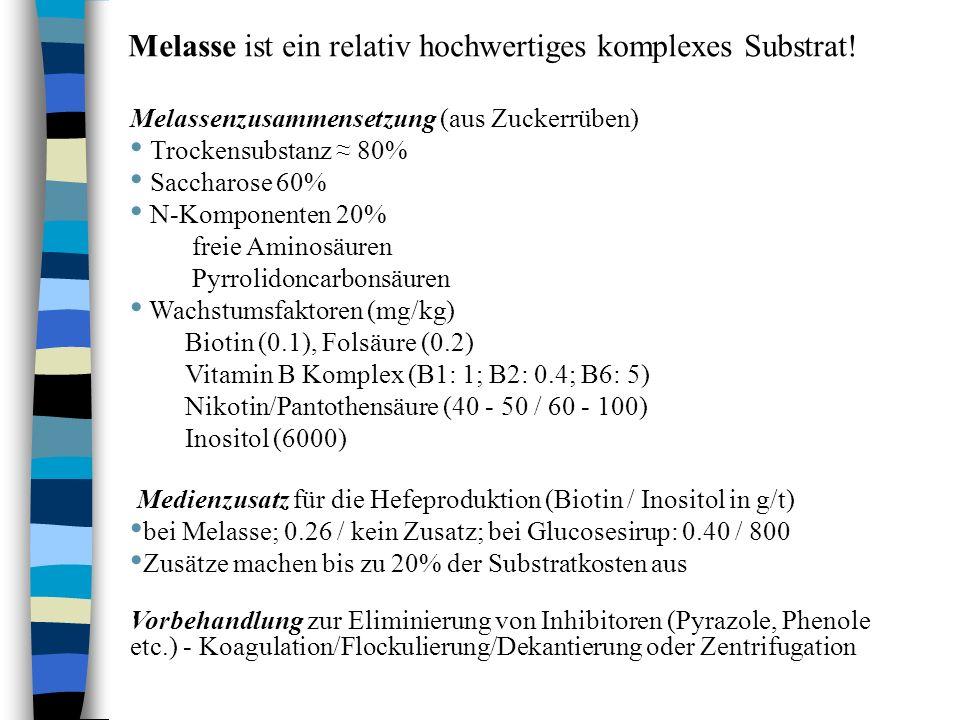 Melassenzusammensetzung (aus Zuckerrüben) Trockensubstanz 80% Saccharose 60% N-Komponenten 20% freie Aminosäuren Pyrrolidoncarbonsäuren Wachstumsfakto