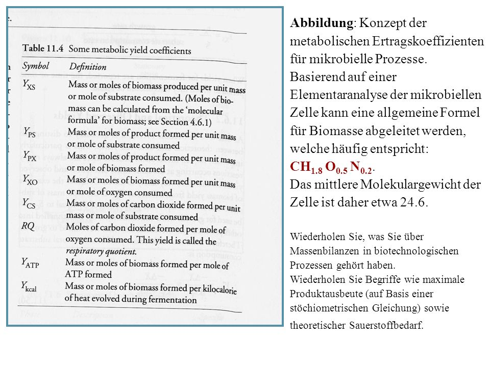 Abbildung: Konzept der metabolischen Ertragskoeffizienten für mikrobielle Prozesse. Basierend auf einer Elementaranalyse der mikrobiellen Zelle kann e
