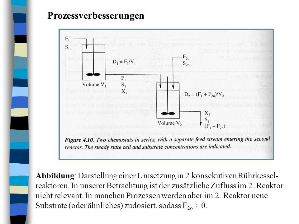 Prozessverbesserungen Abbildung: Darstellung einer Umsetzung in 2 konsekutiven Rührkessel- reaktoren. In unserer Betrachtung ist der zusätzliche Zuflu