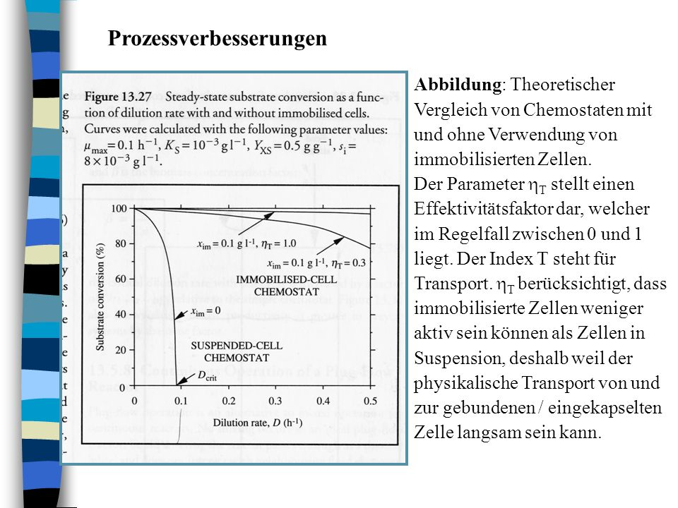 Prozessverbesserungen Abbildung: Theoretischer Vergleich von Chemostaten mit und ohne Verwendung von immobilisierten Zellen. Der Parameter T stellt ei