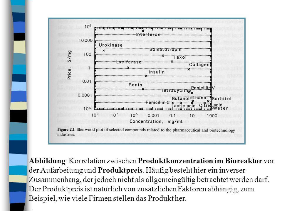 Escherichia coli Abbildung: Metabolic Engineering von E.