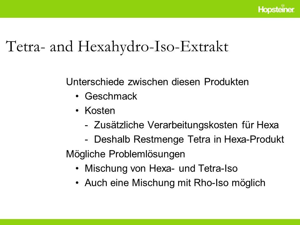 Tetra- and Hexahydro-Iso-Extrakt Unterschiede zwischen diesen Produkten Geschmack Kosten -Zusätzliche Verarbeitungskosten für Hexa -Deshalb Restmenge
