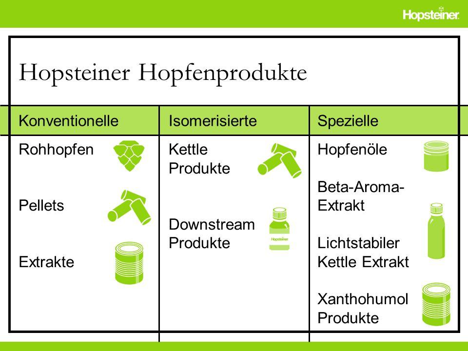 Hopsteiner Hopfenprodukte KonventionelleIsomerisierteSpezielle Rohhopfen Pellets Extrakte Kettle Produkte Downstream Produkte Hopfenöle Beta-Aroma- Ex