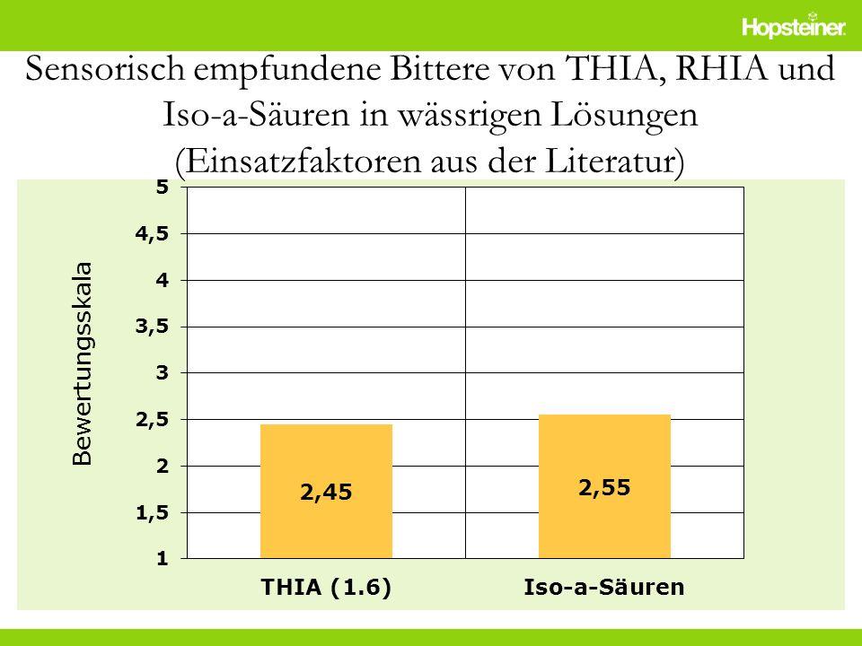 Sensorisch empfundene Bittere von THIA, RHIA und Iso-a-Säuren in wässrigen Lösungen (Einsatzfaktoren aus der Literatur)