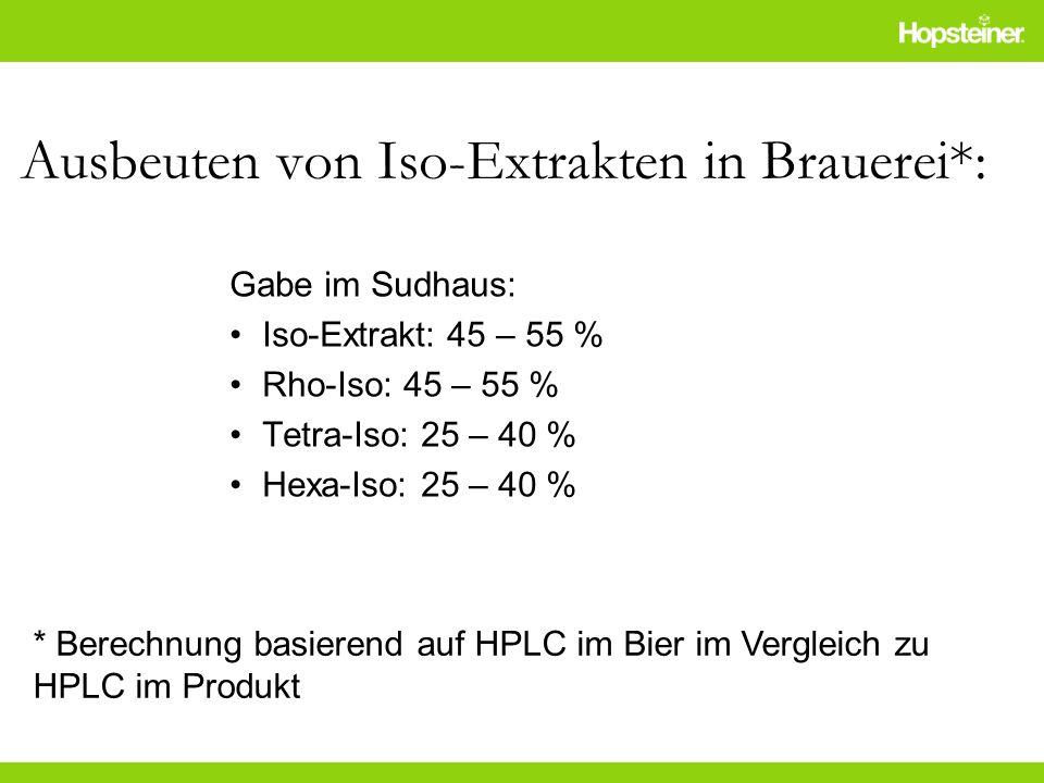 Ausbeuten von Iso-Extrakten in Brauerei*: Gabe im Sudhaus: Iso-Extrakt: 45 – 55 % Rho-Iso: 45 – 55 % Tetra-Iso: 25 – 40 % Hexa-Iso: 25 – 40 % * Berech