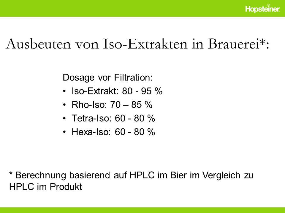 Ausbeuten von Iso-Extrakten in Brauerei*: Dosage vor Filtration: Iso-Extrakt: 80 - 95 % Rho-Iso: 70 – 85 % Tetra-Iso: 60 - 80 % Hexa-Iso: 60 - 80 % *
