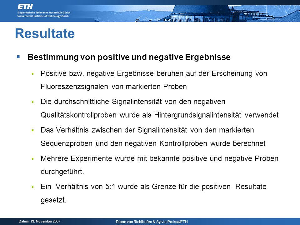 Datum: 13. November 2007 Diane von Richthofen & Sylvia Pruksa/ETH Resultate Bestimmung von positive und negative Ergebnisse Positive bzw. negative Erg