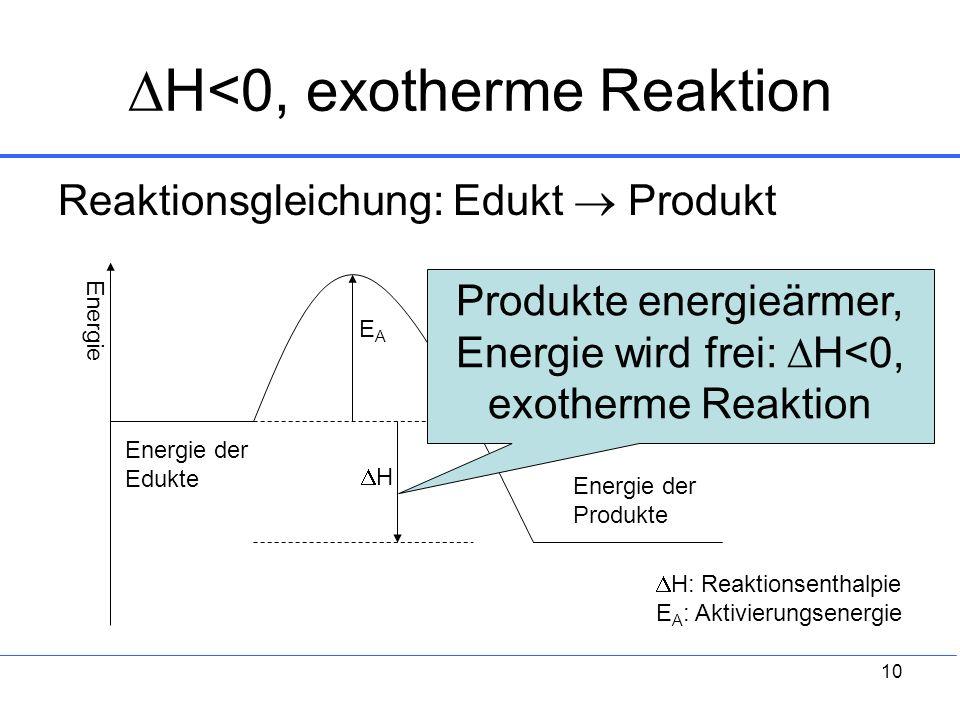 10 H<0, exotherme Reaktion Reaktionsgleichung: Edukt Produkt Energie der Edukte Energie der Produkte H EAEA H: Reaktionsenthalpie E A : Aktivierungsen