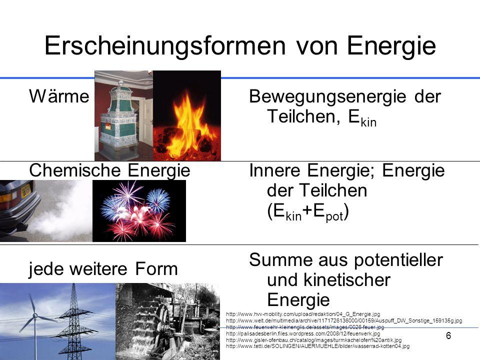 6 Erscheinungsformen von Energie Wärme Chemische Energie jede weitere Form Bewegungsenergie der Teilchen, E kin Innere Energie; Energie der Teilchen (