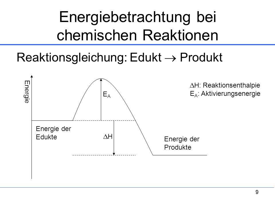 9 Energiebetrachtung bei chemischen Reaktionen Reaktionsgleichung: Edukt Produkt Energie der Edukte Energie der Produkte H EAEA H: Reaktionsenthalpie