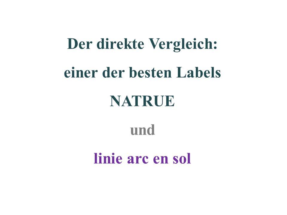 Der direkte Vergleich: einer der besten Labels NATRUE und linie arc en sol