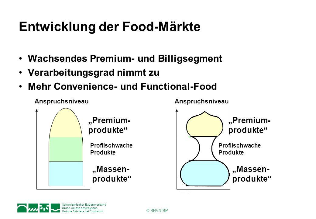 Schweizerischer Bauernverband Union Suisse des Paysans Unione Svizzera dei Contadini © SBV/USP Entwicklung der Food-Märkte Wachsendes Premium- und Bil