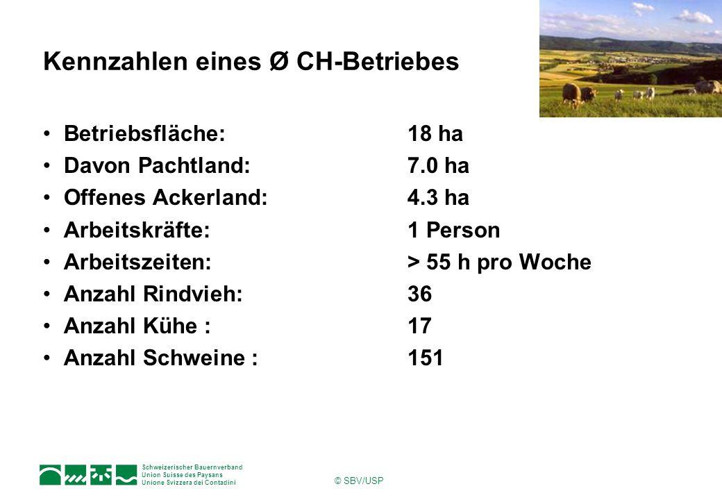 Schweizerischer Bauernverband Union Suisse des Paysans Unione Svizzera dei Contadini © SBV/USP Kennzahlen eines Ø CH-Betriebes Betriebsfläche:18 ha Da