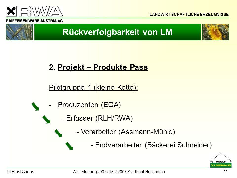LANDWIRTSCHAFTLICHE ERZEUGNISSE DI Ernst Gauhs Wintertagung 2007 / 13.2.2007 Stadtsaal Hollabrunn 11 Rückverfolgbarkeit von LM 2. Projekt – Produkte P