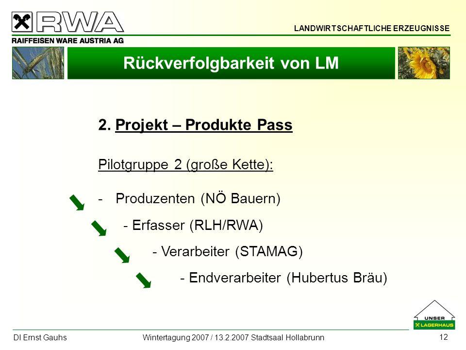 LANDWIRTSCHAFTLICHE ERZEUGNISSE DI Ernst Gauhs Wintertagung 2007 / 13.2.2007 Stadtsaal Hollabrunn 12 Rückverfolgbarkeit von LM 2. Projekt – Produkte P