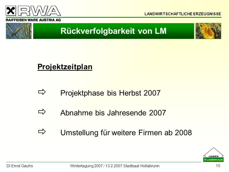 LANDWIRTSCHAFTLICHE ERZEUGNISSE DI Ernst Gauhs Wintertagung 2007 / 13.2.2007 Stadtsaal Hollabrunn 15 Rückverfolgbarkeit von LM Projektzeitplan Projekt
